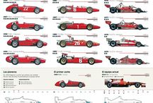CARS ILLUSTRATED / Gráficas de autos