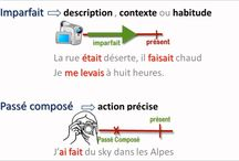 Grammaire - Temps du verbe