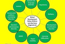 Global Development Delay & autism / This board is about information regarding Global Development Delay and Autism