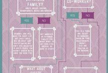 Cameron wedding ideas