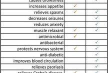 natural meds