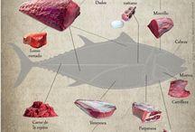 Cortés pescado
