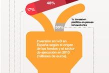 Innovación / by Forbes_es