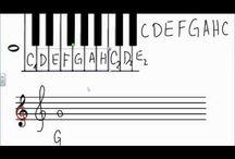 hra na klavír učení