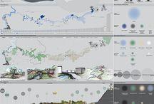 SWOT Analizi/SWOT Analysis