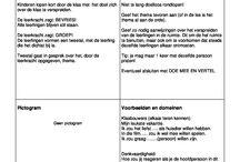 Coöperatieve werkvormen / Om te gebruiken in de klas