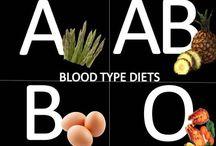 Blodgrupp A Rh neg / Kost efter blodgrupp