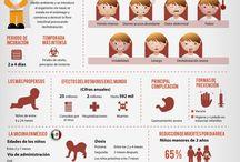 Infografías!!!!