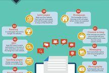 Website Design / Ideas for website design best practice