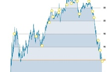 Market / Market
