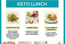 Keto, Paleo, Whole 30 What?