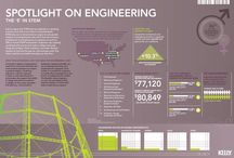 Careers in Engineering & IT