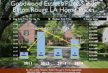 Goodwood Baton Rouge Area Homes 70806 / Goodwood Baton Rouge Area Homes 70806 Board by Bill Cobb Baton Rouge's Home  Appraiser 225-293-1500 homeappraisalsbatonrouge.com