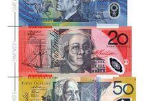 De Australische Dollar