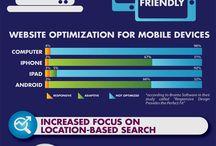 Infographic / Info