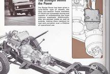 Range Rover dettagli