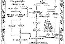 "HOUSE OF ""GRIMALDI"""