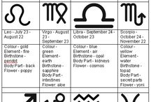 Zodiacs / Symbols,elements,meanings