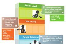 Fab Social Media infographics