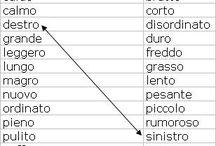 Imparare l´ Italiano
