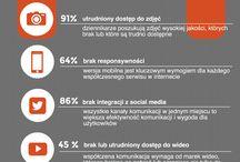 Infografiki i liczby / Infografiki ilustrujące artykuły w https://newsroom.netpr.pl i https://blog.netpr.pl