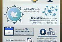 Web Marketing / Interesting stuff about Web Marketing from all the world!