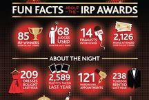 IRP Awards 2014 / Get ready for the IRP Awards 2014.. celebrating excellence in recruitment