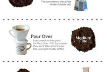 The Art of Coffee