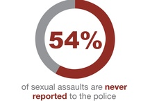 Educate and Empower / General Information About Sexual Assault