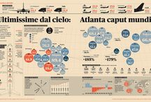Infographics by Francesco Franchi / The best infographics I've seen