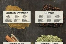 Herbs and Spices / Information on herbs and spices, and how to use them in cooking and medicinal uses.