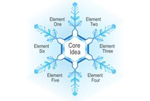Snowflake Graphic / Use these fully editable snowflake graphics as metaphors to show cold or frigid conditions or the winter season centered around a core idea.