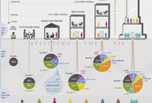#funding #infography / by Druvision