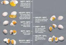 Molecular recipes