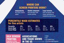 textiles/production