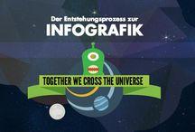 Infografiken / Visual Storytelling