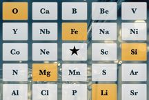 Chemistry Widgets / Interactive exercise ideas to teach chemistry.