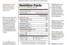 How to Read Nutritional Labels