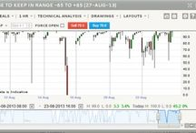Fixed Risk 100 / Dedicated to trading binary options. Strategies, market information and chart analysis.