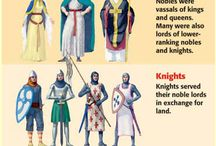 History-middle ages