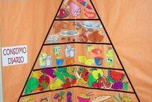 maqueta pirámide alimenticia