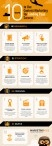 Infographics / Infographics I find useful