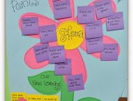 teaching {anchor charts}
