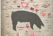 despiece de carnes