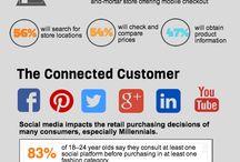 Insight on Consumer Behavior