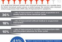 Women's Wellness