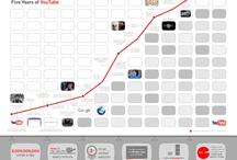 Informatika-Kommunikáció az interneten