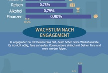 social media wachstum / social media wachstum / by Kreationline