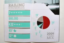 typography and infographics / by Christine Mangosing