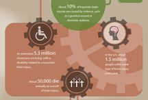 Disability and Assistive Tech